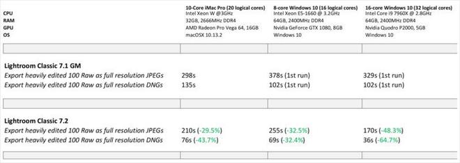 benchmarks-800x285-1517304695000937149725.