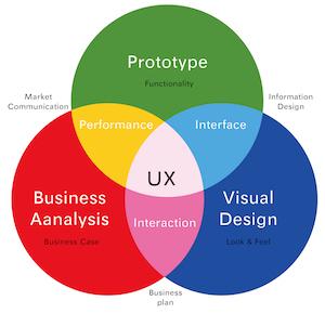 ux-design.