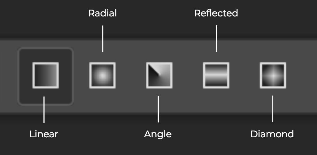 Gradient-Tool-Types.