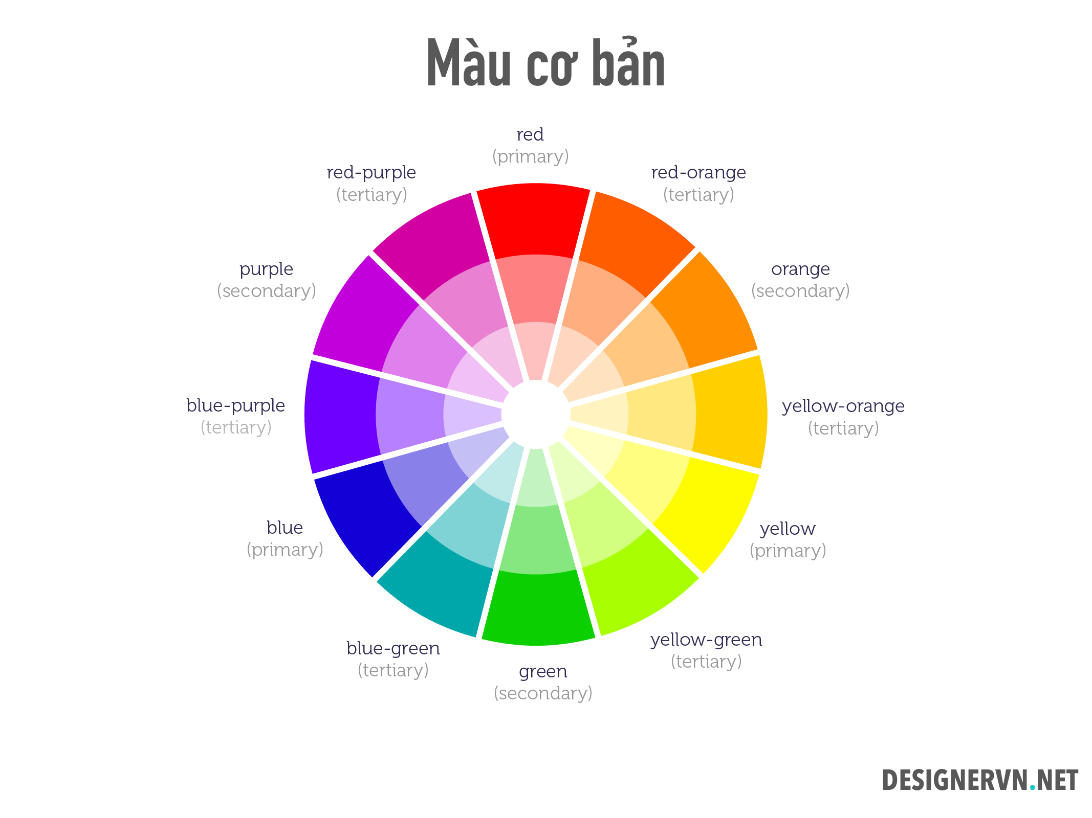 color-wheel-for-designers-tubik-blog.