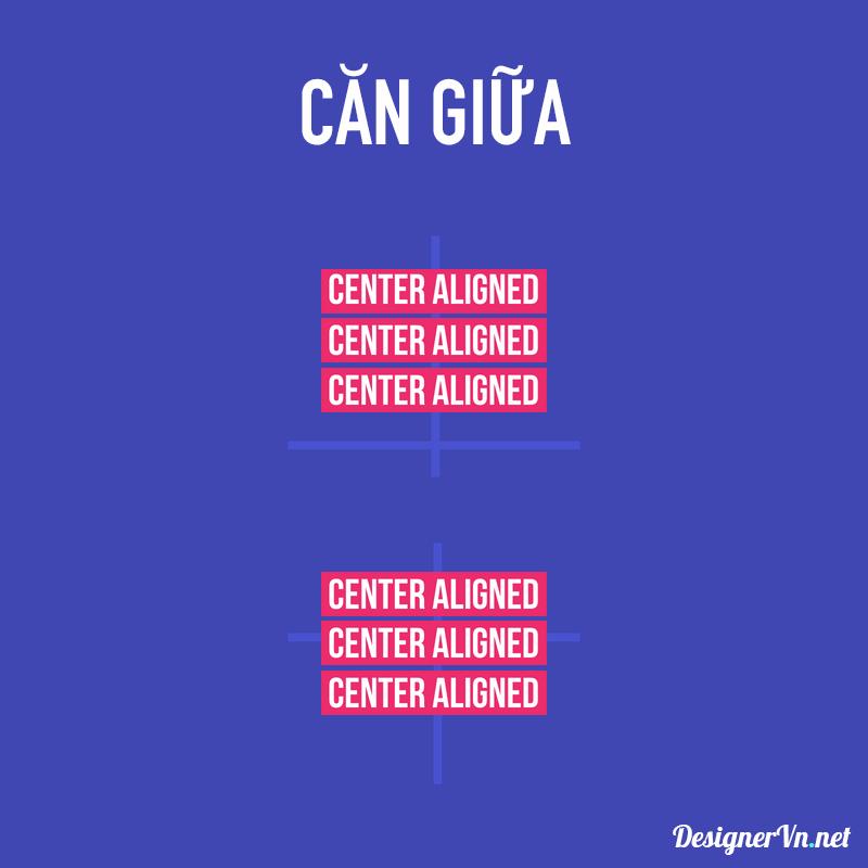 Center-Alignment.