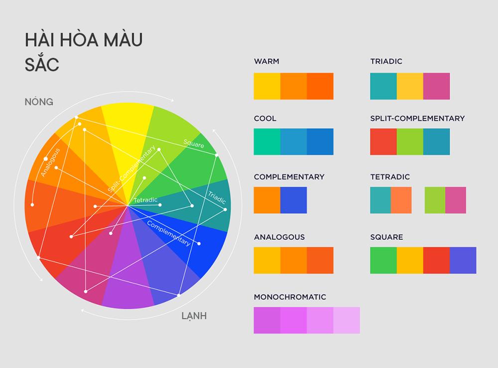 3-Color-Harmonies.