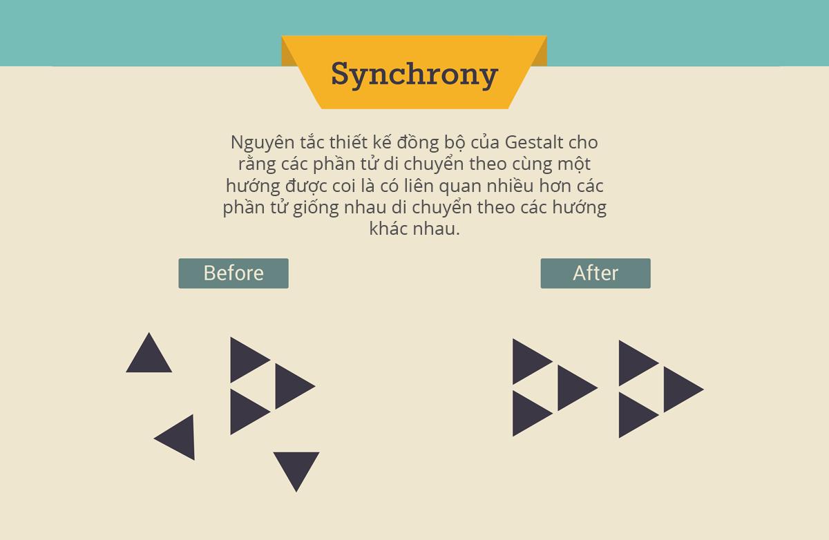Gestalt-Principles-Synchrony.