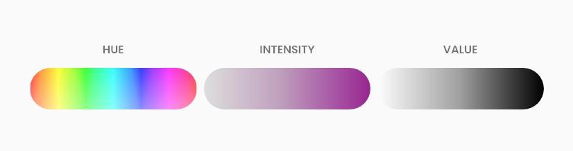hue-intensity-value.