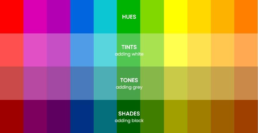 hue-tones-tints-shades.