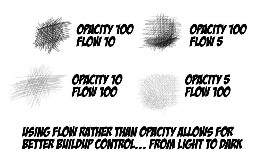 Flow2-1024x635.